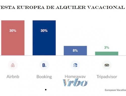 ¿Cuáles son los gestores de alquiler vacacional más grandes de España?