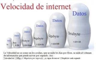 como-se-mide-velocidad-internet