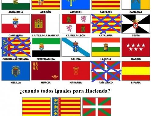 Solo en Cataluña & Comunidad Valenciana & Pais Vasco, TODOS los gastos son deducibles en el Alquiler Vacacional